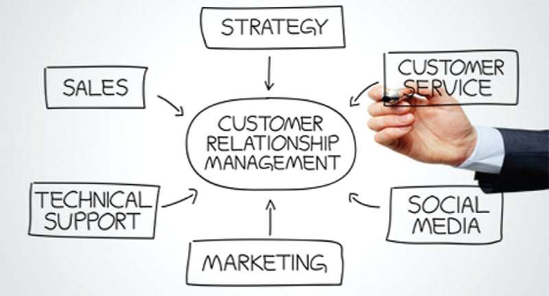 the influence of customer relationship in The impact of social media as a customer relationship management tool  customer relationship  significantly influence the company's performance due to.