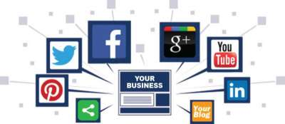 Digital Business Revolution through Social Media Marketing