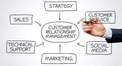 The Changing Dimensions of Customer–Marketer Relationship in Nepal