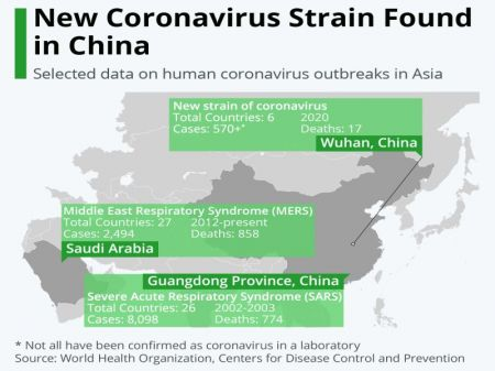 Corona Virus Likely to Affect Nepal's Tourism